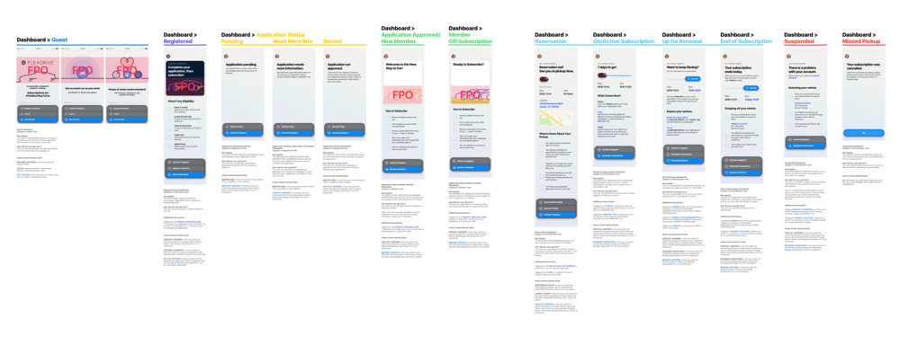 Dashboards-Annotated.png