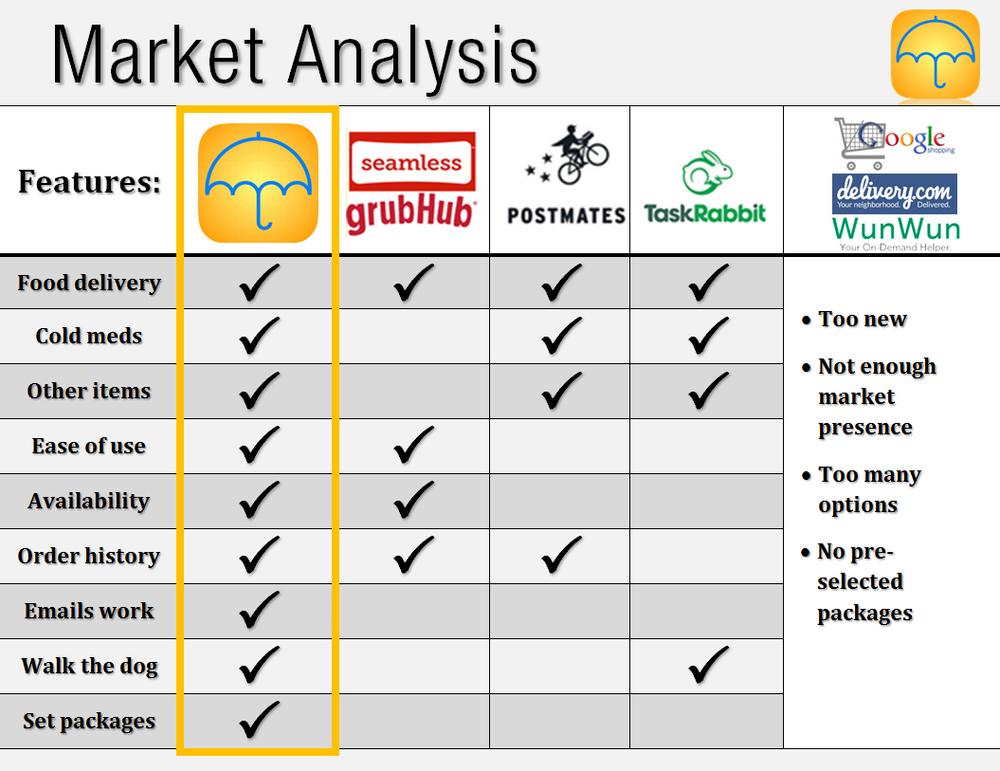 marketanalysis.jpg