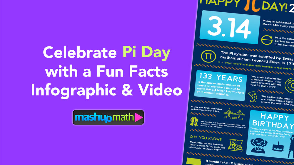 March Th Is Almost Here And Its Time To Celebrate Your Favorite Mathematical Holiday Pi Day