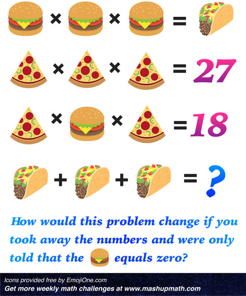 Can Your Middle Schoolers Solve These Math Puzzles