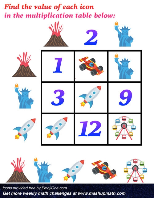 Can your middle schoolers solve these math puzzles mashup math - Times table racing car game ...