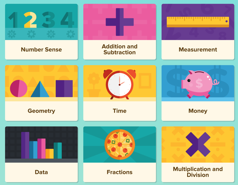 BrainPop Jr. shares a huge collection of fun, game-based learning math lessons.