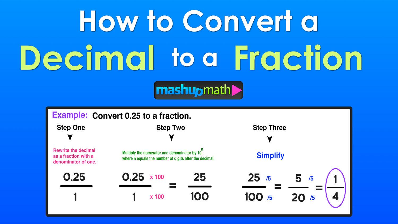 Decimal to Fraction: 3 Easy Steps — Mashup Math