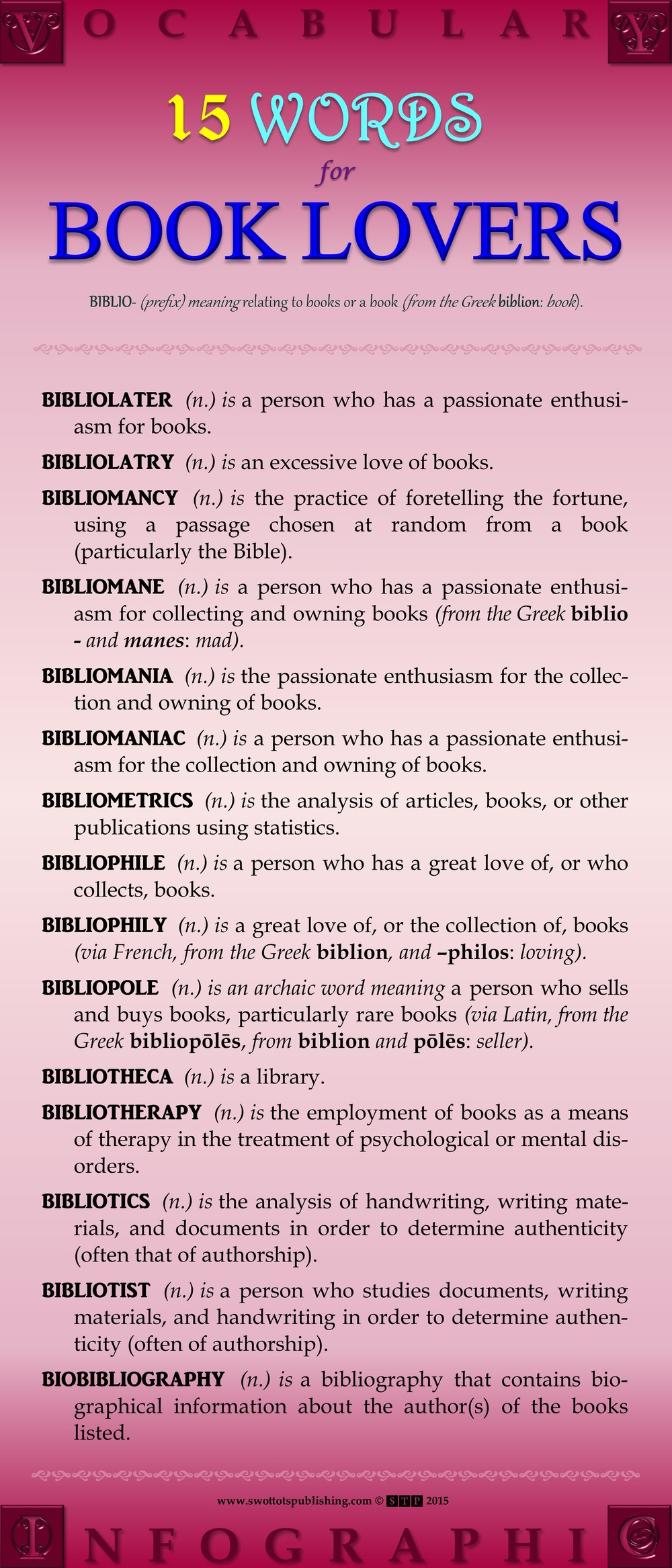 Vocabulary Infographic Word Banks Book Lovers Words