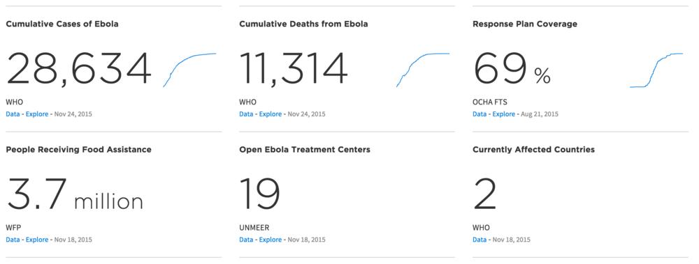 ebola-crisis-11-25-2015