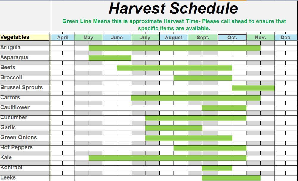 harvest schedule 1.jpg