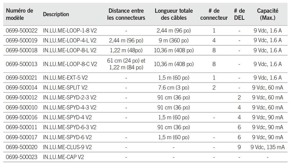 chart_model_number_fr.jpg