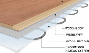 underfloor heating with wooden floor