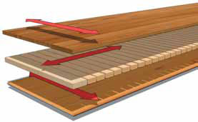 wooden floor climate stability