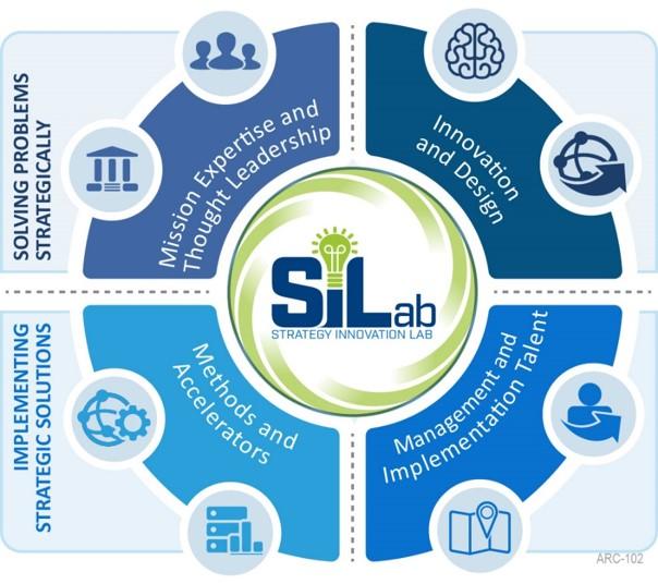 new SILab.jpg