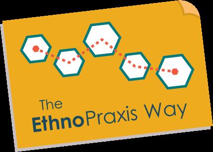ethnopraxis_roadmap.png