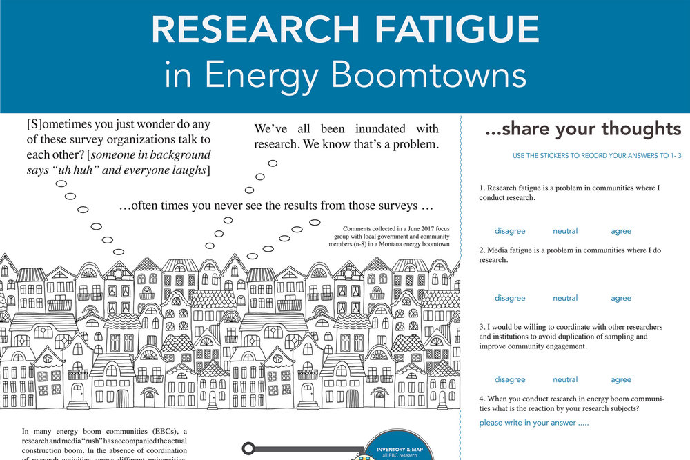 Research Fatigue in Energy Boomtowns