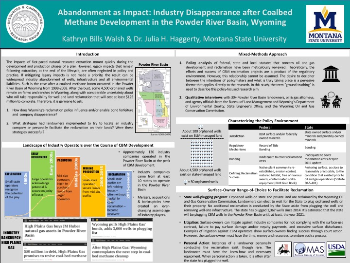 Abandonment as Impact: Disappearance After Coalbed Methane Development in Powder River Basin, Wyoming