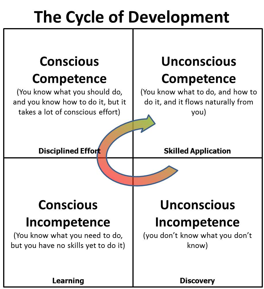 development-cycle.jpg