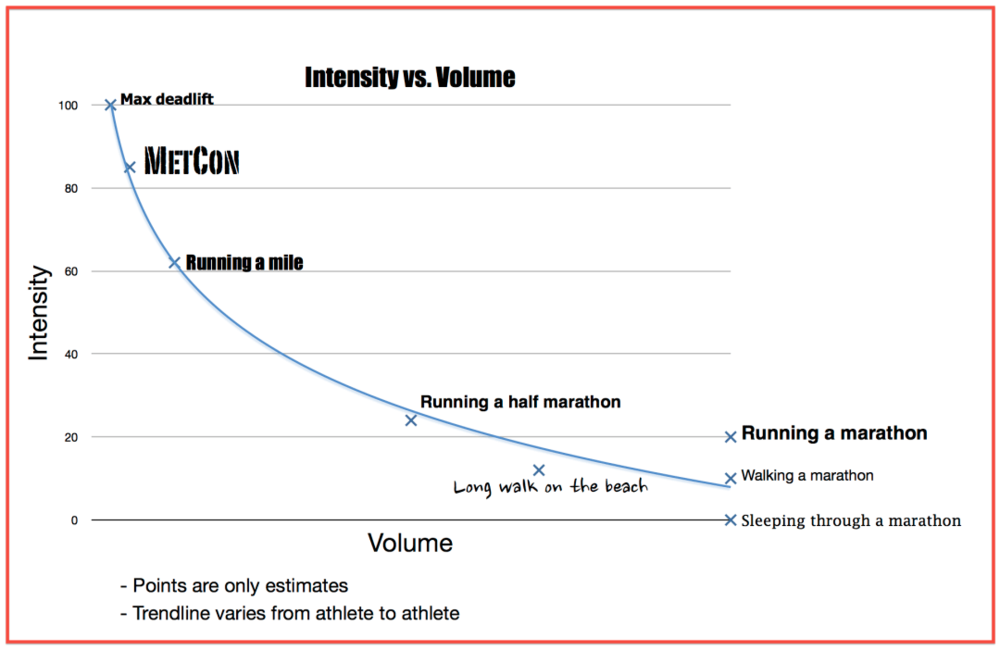 Intensity-vs-volume.png