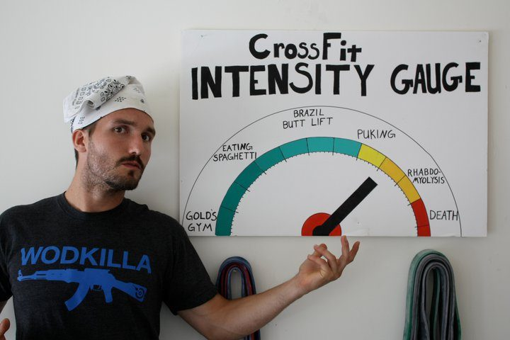 intensity-gauge.jpg