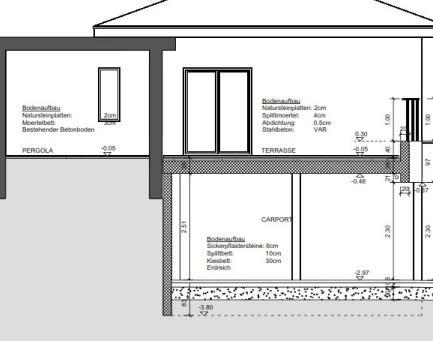 Ausführungspläne Umbau Haus Deinbauprojekt