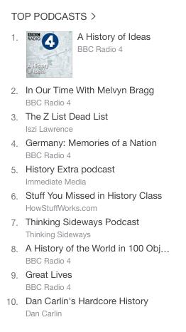 iTunes Charts 4/12/2014