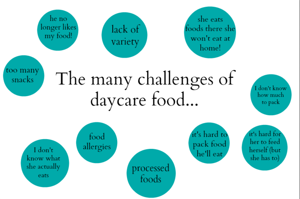 The challenges of daycare food—and what to do about them