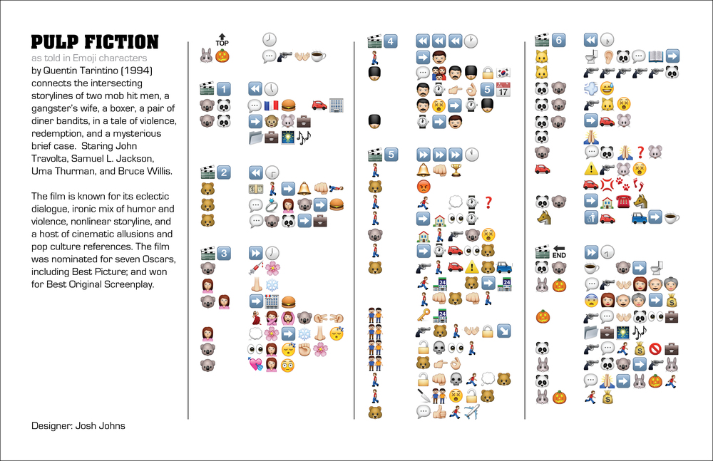 ART2373 Symbol Design - Emoji Narrative: Joshua Johns