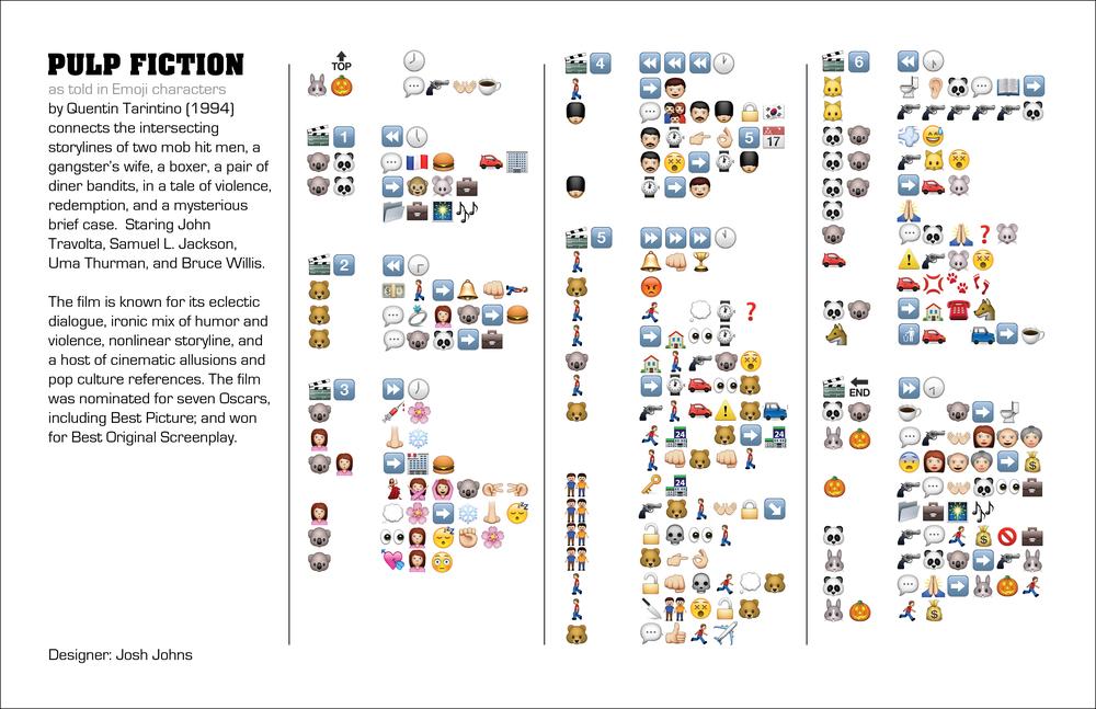 ART2373 Symbol Design - Emoji Narrative: Joshua Johns