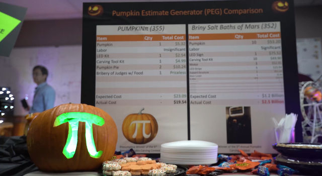 Yes...pumpkin pi.