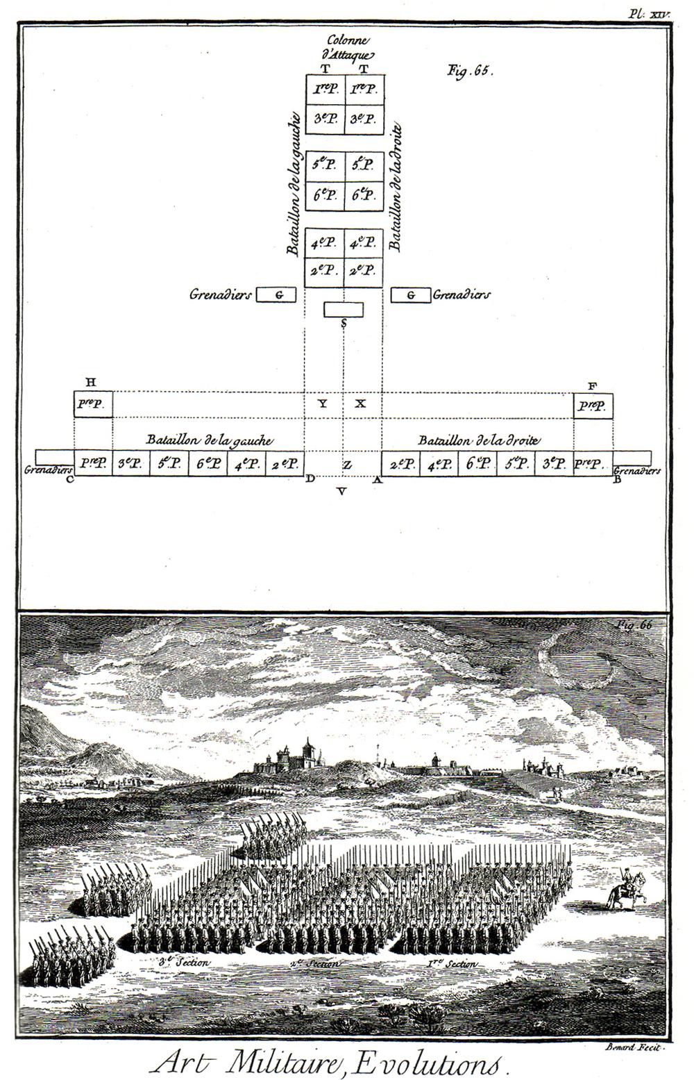 (2)  Art Militaire, Evolutions de l'infanterie  , Lámina 14 ©  Encyclopédie ou Dictionnaire raisonné des sciences, des arts et des métiers  Vol.1-Plates (París, 1762)