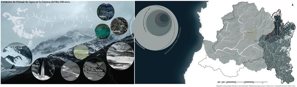 Infografía 4      ©Dominique Bruneau S. para      LOFscapes.    Elaboración propia en base a: Bases S.I.G.   •   Fotografía de fondo: Sergio Cerda.