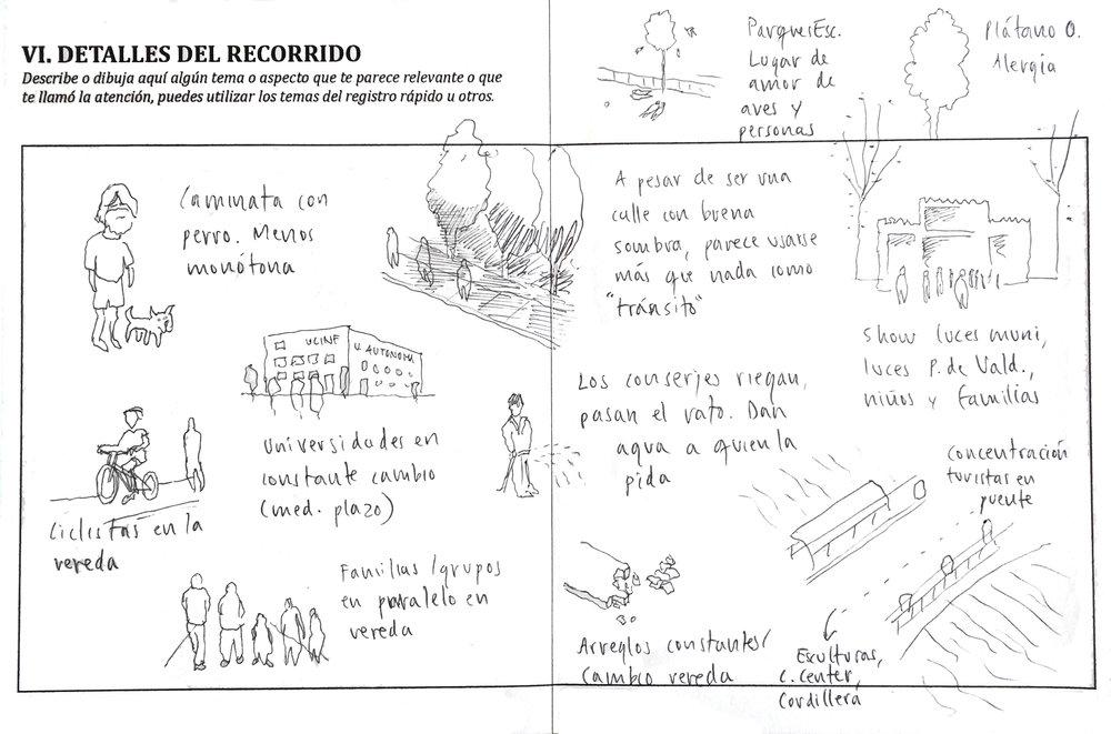(4) Codigos propios que expresan particularidades del entorno de Sebastián Pradenas, Enero 2018 © Nicole Pumarino O. y Karen Seaman C. para LOFscapes