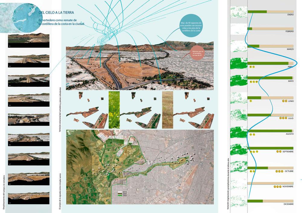 (3) Proyecto de corredor ecológico para el ingreso de aves en los terrenos del actual Parque Errazuriz y los pozos de extracción aledaños en Santiago sur poniente. Miguel Zárate para el curso Reclamando Sitios, impartido en la PUC.