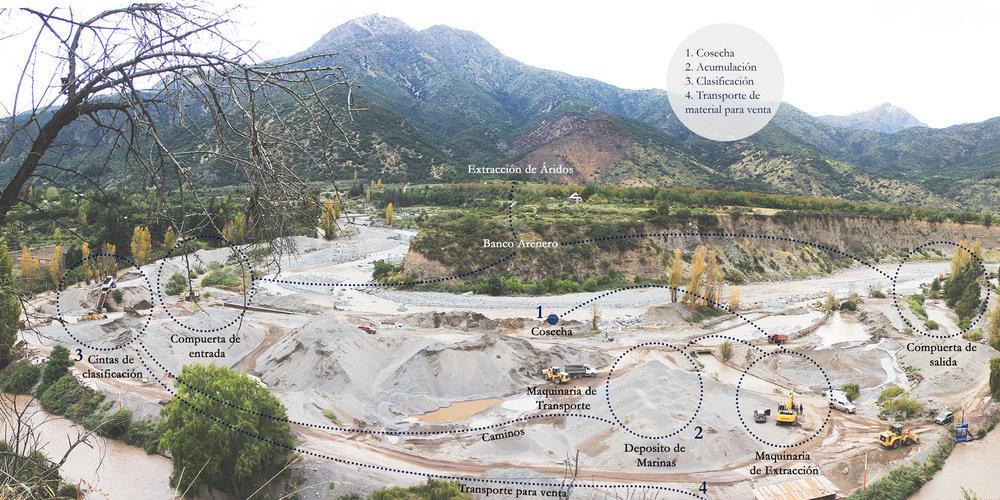 (4) Infografía del proceso productivo de la extracción de áridos © Montserrat Castro U. para LOFscapes.