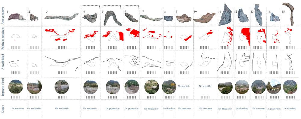 (6) Catálogo analítico de las zonas de extracción © Montserrat Castro U. para LOFscapes.