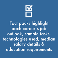 Career-Exploration-Fact-Packs