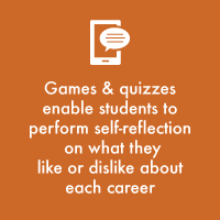 Career-Exploration-Games-And-Quizzes