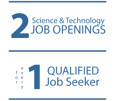 Career-Opportunities-Science-And-Technology-Job-Openings