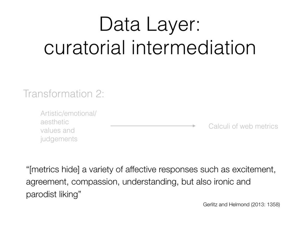 "But for Gerlitz and Helmond, the quantification of online activity through metrics hides ""a variety of affective responses such as excitement, agreement, compassion, understanding, but also ironic and parodist liking"" behind a simple click. The outcomes of these transformations can be profound, potentially changing the nature of art as it is enrolled into platform ecosystems. Let's examine how this happens on Youtube… this is important to understand as Youtube is the biggest media platform and many Patreon artists use it to host their work. It is therefore important Patreon is aligned with it."