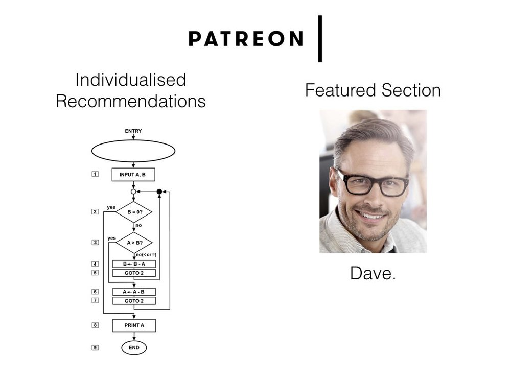 Patreon take a slightly different approach - they value artistic freedom, and therefore try to avoid such reductive measures, but they still rely on metrics to curate content. They do this in a 'featured' section on the website for everyone, and recommendations made to individuals. Both these methods use algorithms to aid curation and make value judgements in the process, but in different ways. I assumed both would involve incredibly complex code and delve deep into multiple databases. One is based on code working between the infrastructure and data layers, but the other done by a human being called Dave, working in the Patreon offices in San Francisco.  [that's not really Dave, that's stock image Dave]  [NB - these were they curation processes during 2016, they have changed since]
