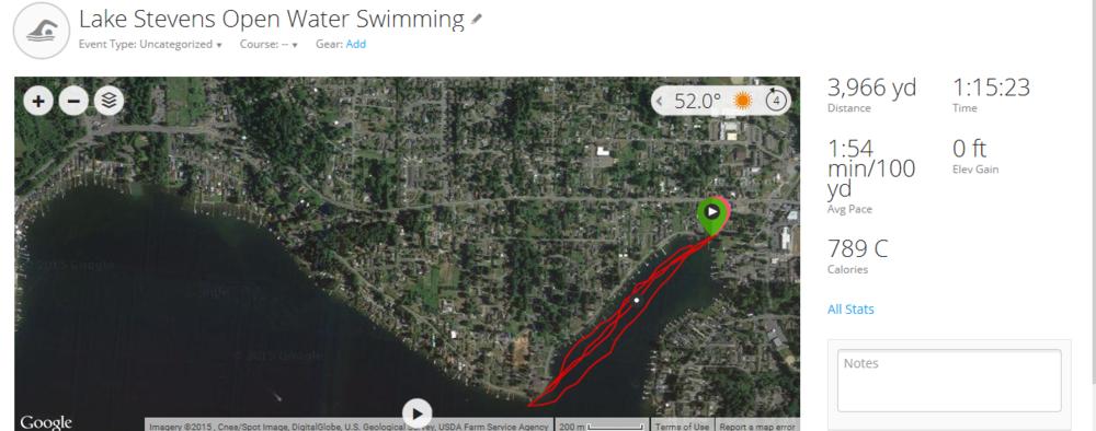 Day 3 Swim 1