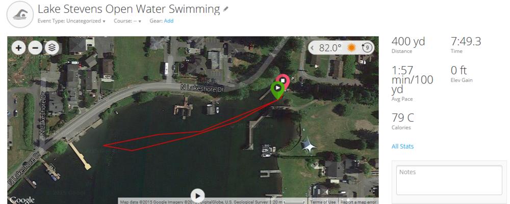Day 3 Swim 2