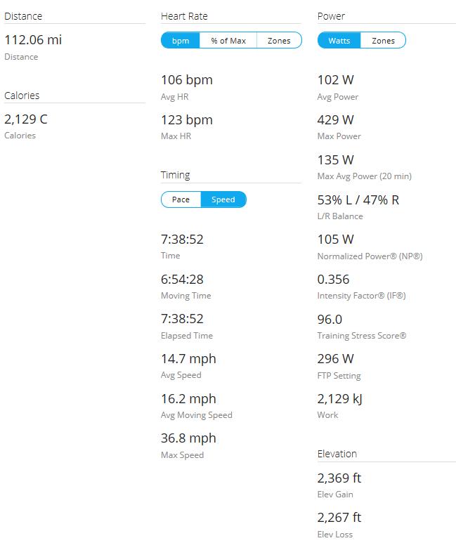 Day 7 Bike