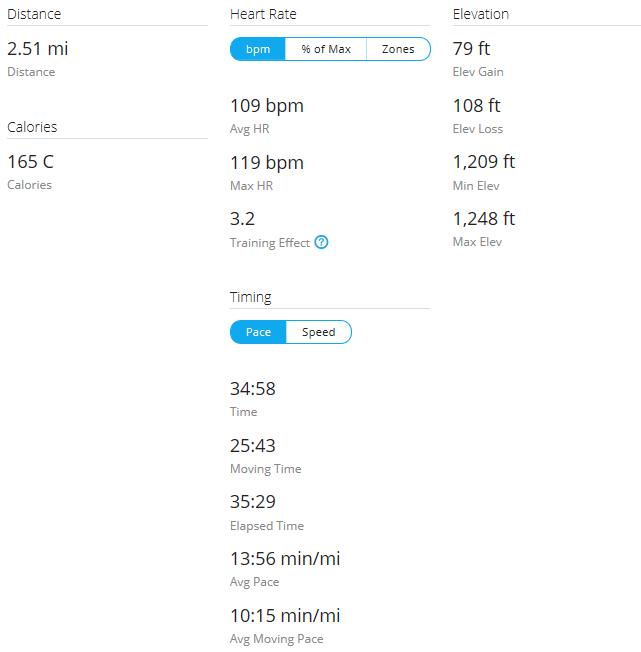 Day 14 Run 2