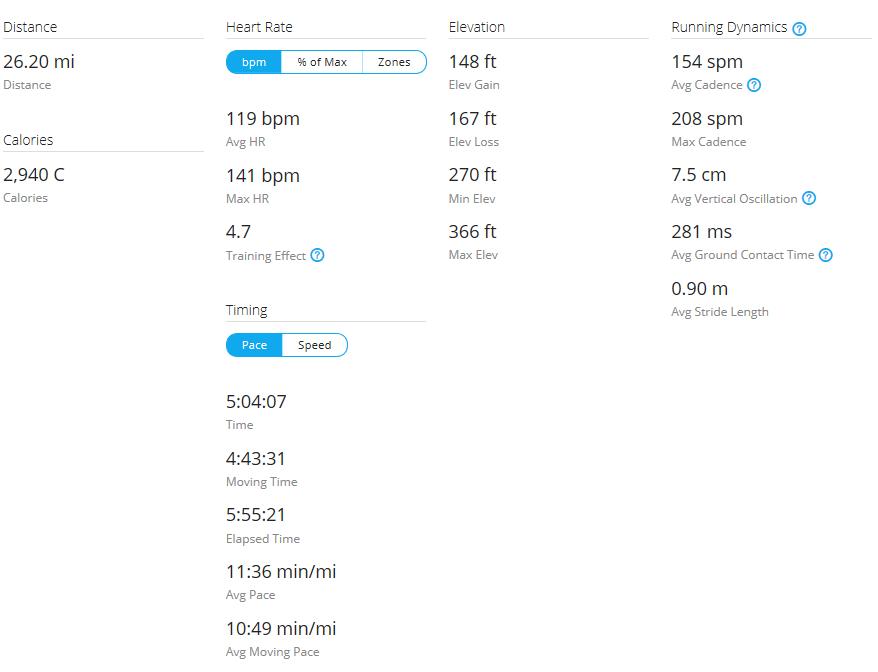 Day 32 Run
