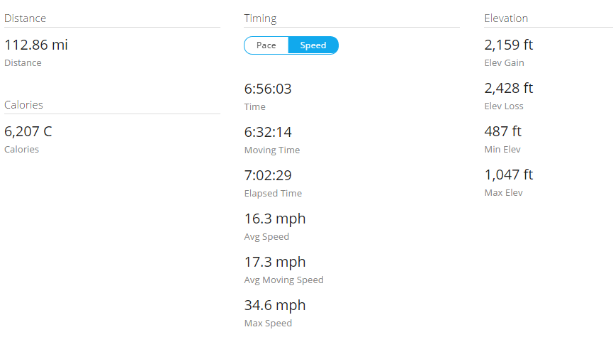 Day 33 Bike