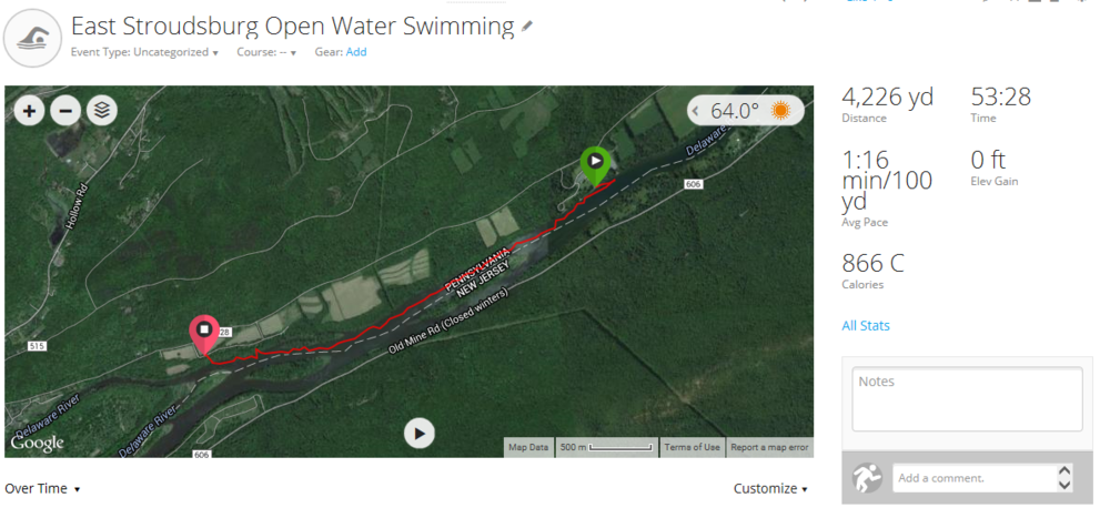 Day 37 Swim