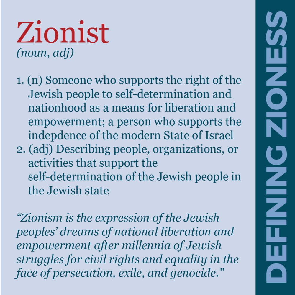 Zionist Definition V3_Instagram.png