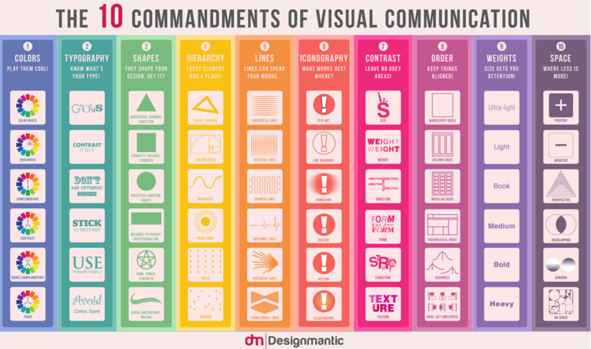 via@designmantic