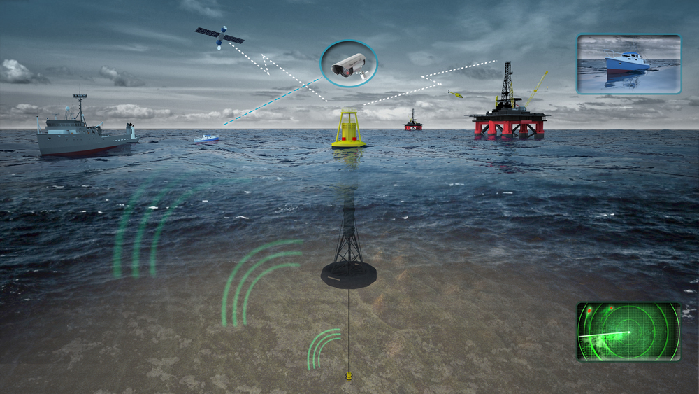 Concept of operation: PowerBuoy as a sustainable power source and communication platform for a security cordon around an offshore oil and gas platform.