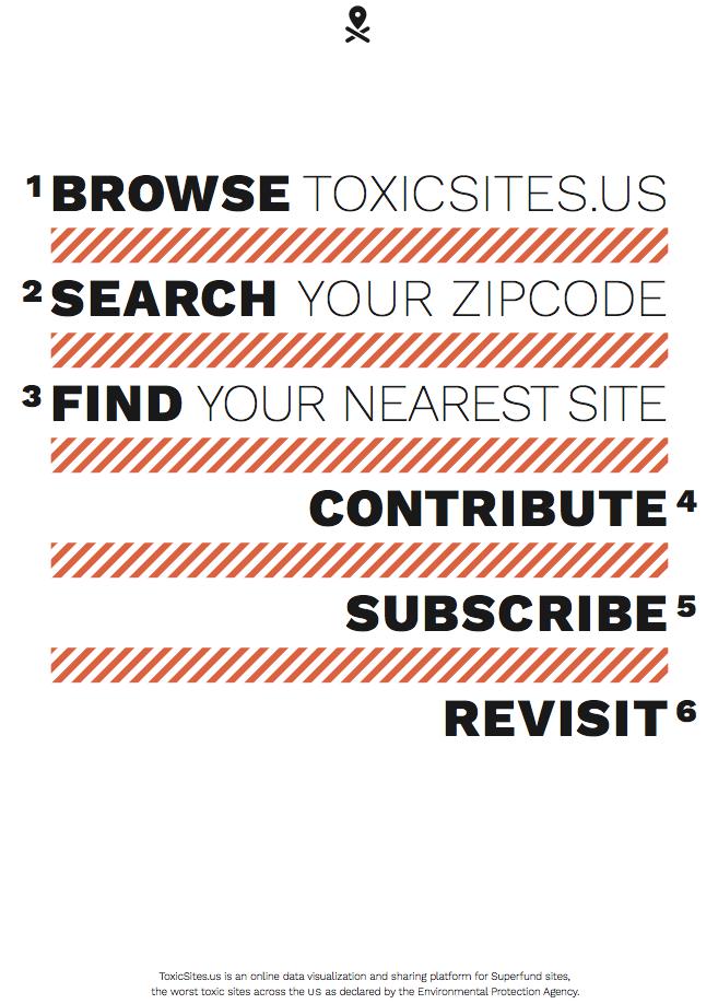 Toxic Sites (2015)