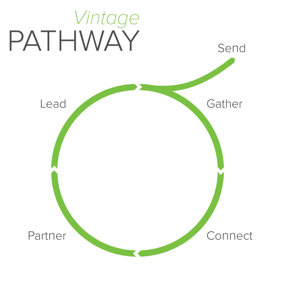 Connect Track_Vintage Pathway.png