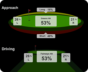 Screenshot of the FlightScope Combine option